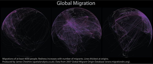 Global Migration