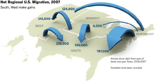 U.S. Migration Flows (screenshot)